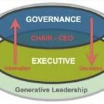 Post image for Governance